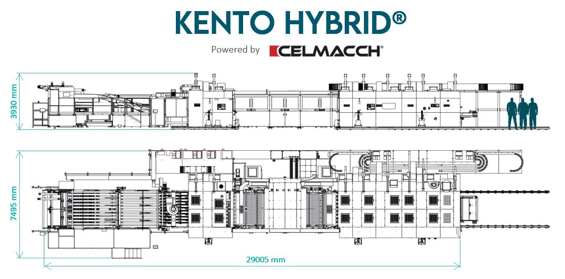 KENTO dimensions Kento Hybrid
